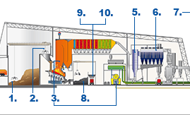 FacilityDiagram